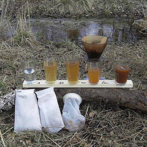 Outdoor-Wasserfilter - warum Oberflächenwasser vorfiltern