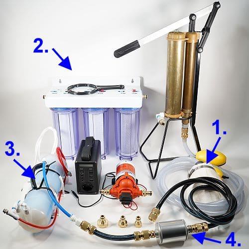 Beschriftung autarkes Wasserfilter-System