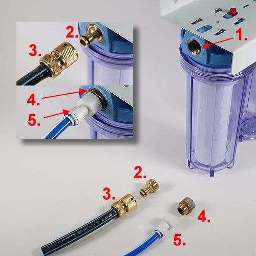 Anschluss 1-3-stufen Filter zur autarken Wasserfilterung