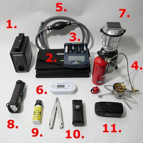 Nützliche Tools für Krisensituationen