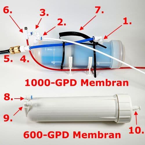 Osmose-Membrangehäuse - Bauteile mit Bezeichnung